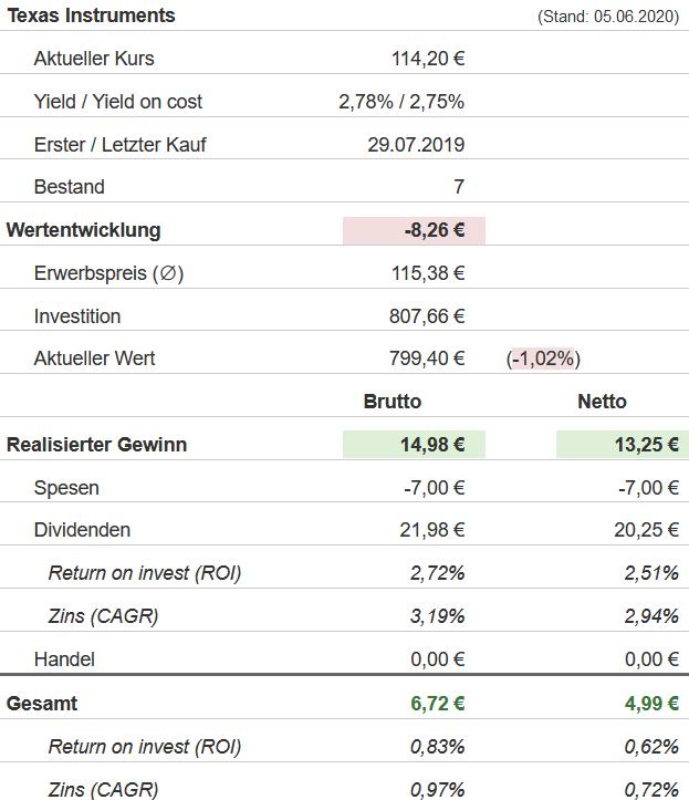 Snapshot Texas Instruments (Stand: 05.06.2020)